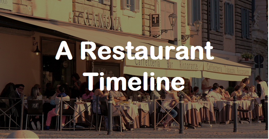 A Restaurant Timeline All Catering Menu Prices